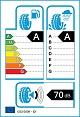 Pneumatici. Etichetta europea